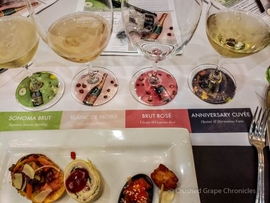 Wines and pairings for the Bubbles and Bites seminar.