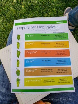Hopsteiner Talk with Nicholi Pitra at Yakima Valley Washington Flavor Camp, Hop Varities
