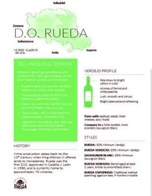 DO Rueda Map and Information, Courtesy Ribera y Rueda